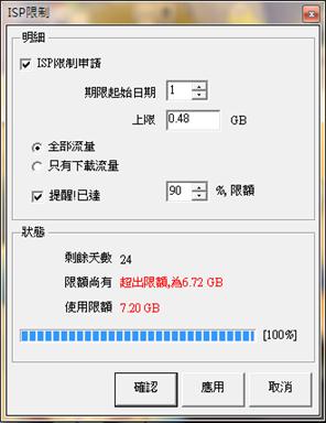 BitMeter 2 2010-09-07_145349