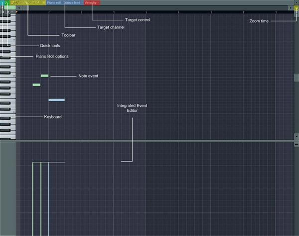 FL Studio Tutorial - The FL Studio Piano Roll