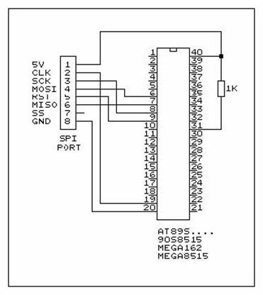 spi interface circuit sas interface wiring diagram