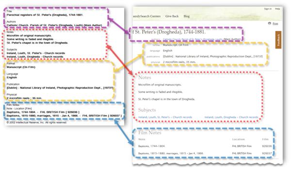 新的Beta Catalog包含与旧目录相同的信息