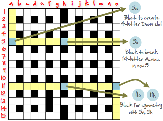 How To Create Crossword Grid Step5