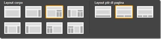 layout blogger