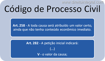 CPC Art. 258 e Art. 282,V. Valor da Causa