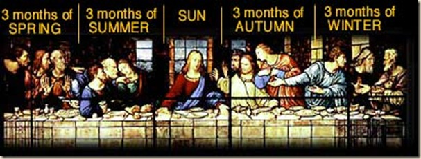 last supper astrology atheism