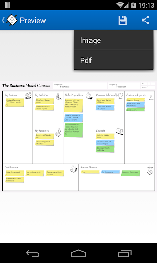 Business Model Canvas Startup