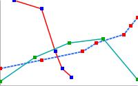 gráfico de linhas comparação