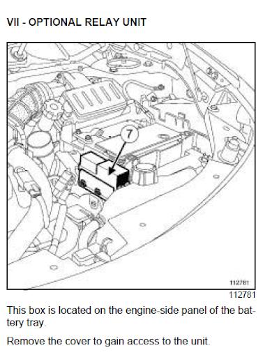 clio mk3 engine fuse box cliosport net 1999 Renault Clio Sport 7