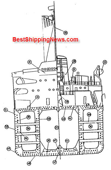 Cargo Ship Engine Room: Chemical Tanker, Product Tanker, Oil Tanker