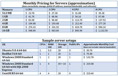 BlueLock_vCloudExpress_pricing2