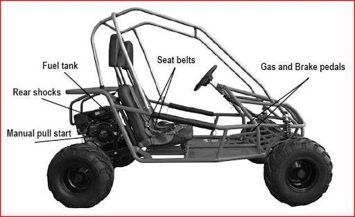 Cheap 50cc 80cc 90cc 110cc 125cc 6 5Hp 9Hp 196cc Electric Kids