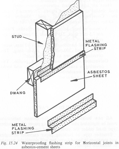 Asbestos-Cement Joints