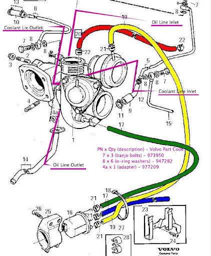 Some Turbo Info (TD04HL-15G