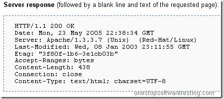 HTTP POST REQUEST STATUS CODES - http - Как анализировать