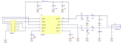 Audio Output with the ML605 FPGA – Joel's weblog on