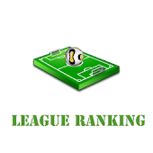Croatia League Ranking