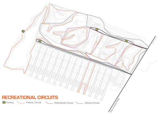 Pontine Systemic Design