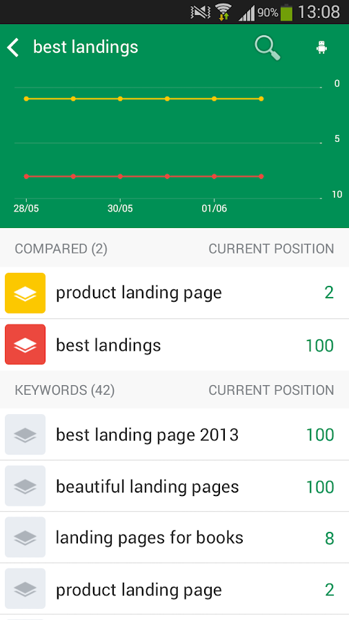 Positionly - SEO Analytics- screenshot