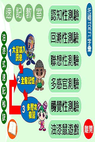 【免費教育App】油漆式速記法-托福字彙-APP點子