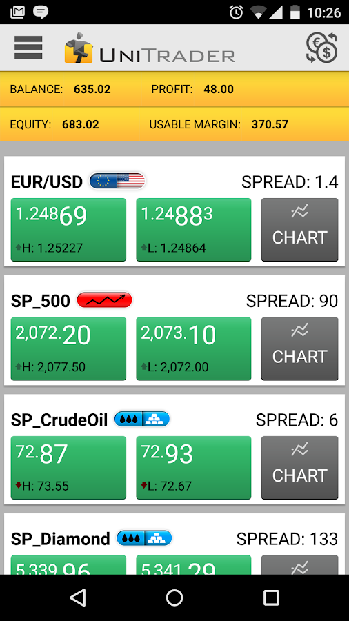 Forex metal android