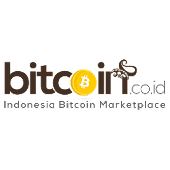Bitcoin.co.id Mobile