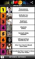 Screenshot of MYX Charts