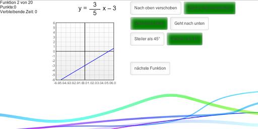 Funktionsgraphen beschreiben