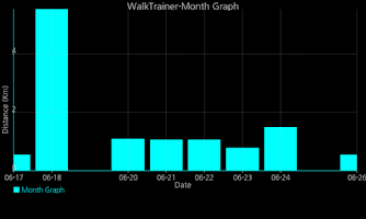 Screenshot of Walk Trainer(FREE)
