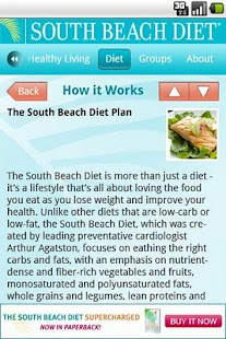 South beach diet phase 1 food list updated