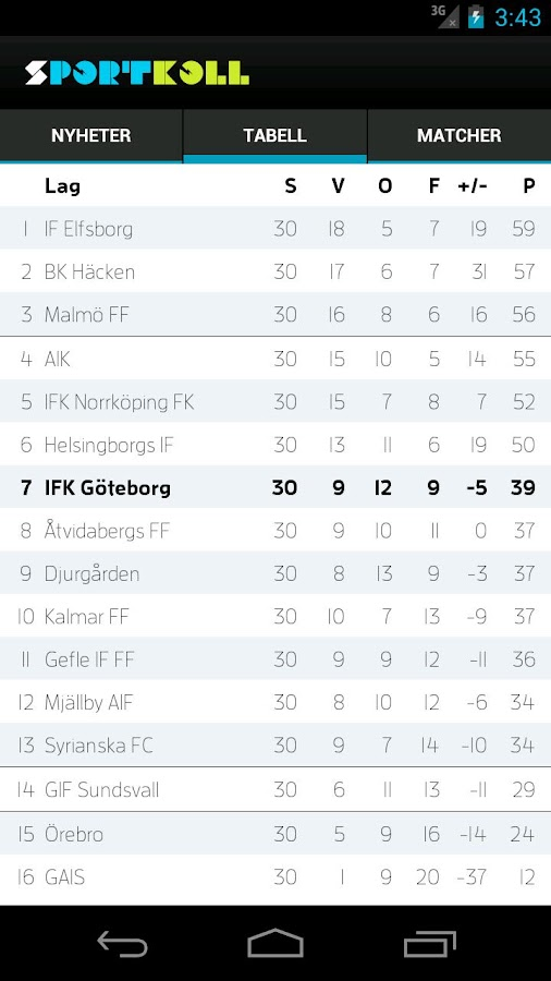Sportkoll Fotboll- screenshot