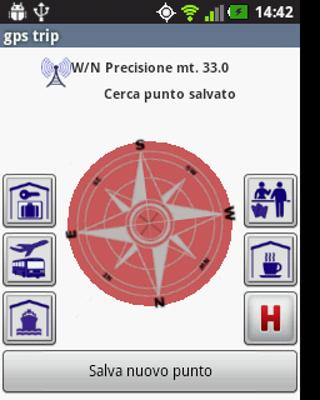 GPS gp