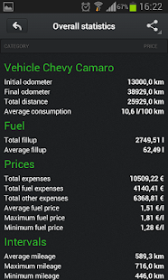 My Fuel Manager- screenshot thumbnail