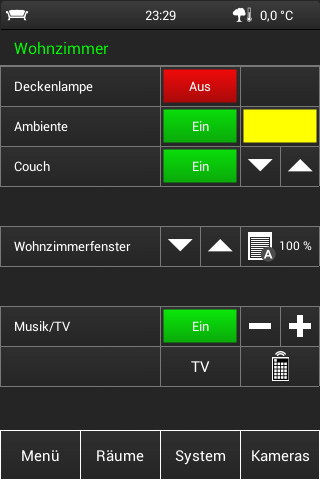 IPSView – Screenshot