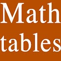 Math Formulae Ultimatum