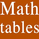 Math Formulae Ultimatum icon
