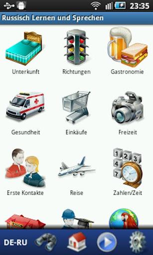 Russisch Lernen Sprechen