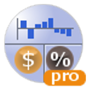 Easy Financial Calculator Pro