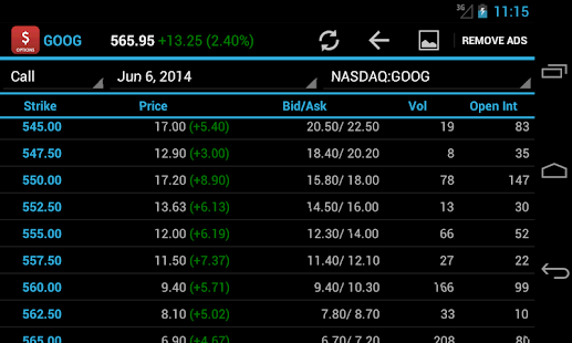 Stock Quotes Google Stock Option Quotes  Android Apps On Google Play