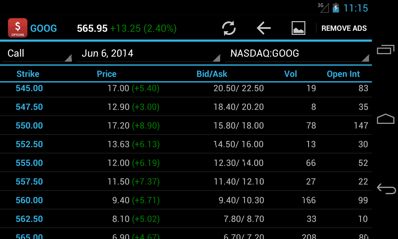 Options Quotes Amusing Stock Option Quotes  Android Apps On Google Play
