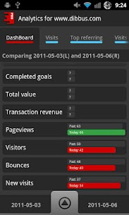 Analytix for Google Analytics - screenshot thumbnail