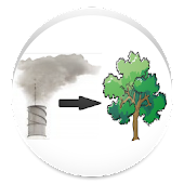 CO2 Emission Calculator