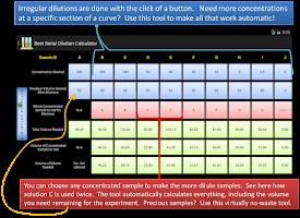 Screenshot of Best Serial Dilution Calc