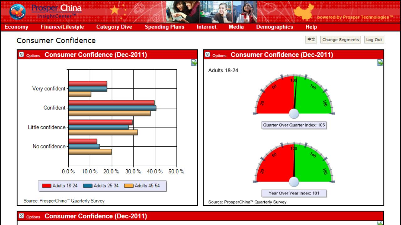 ProsperChina™ Tablet- screenshot