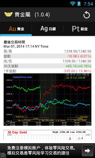 黃金業務 - 台灣銀行