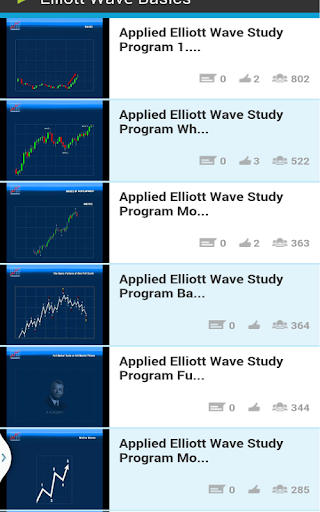 Elliott Wave Basics Course