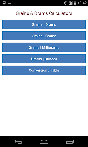 Dram Grain Dosage Calculating