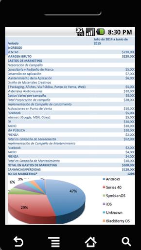 Marketing con Apps en Paraguay