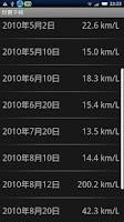 Screenshot of Fuel Consumption Notebook