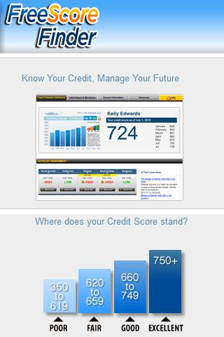 FreeScoreFinder Credit Reports