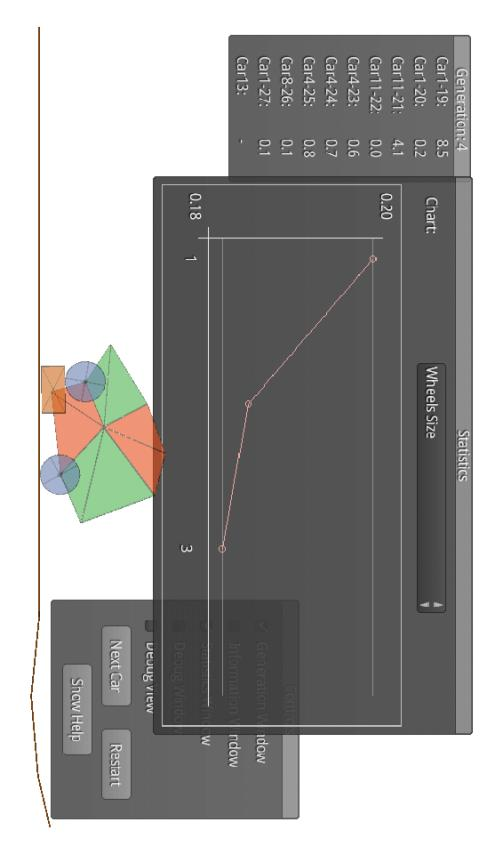 BoxCar2D - Evolution Simulator - screenshot