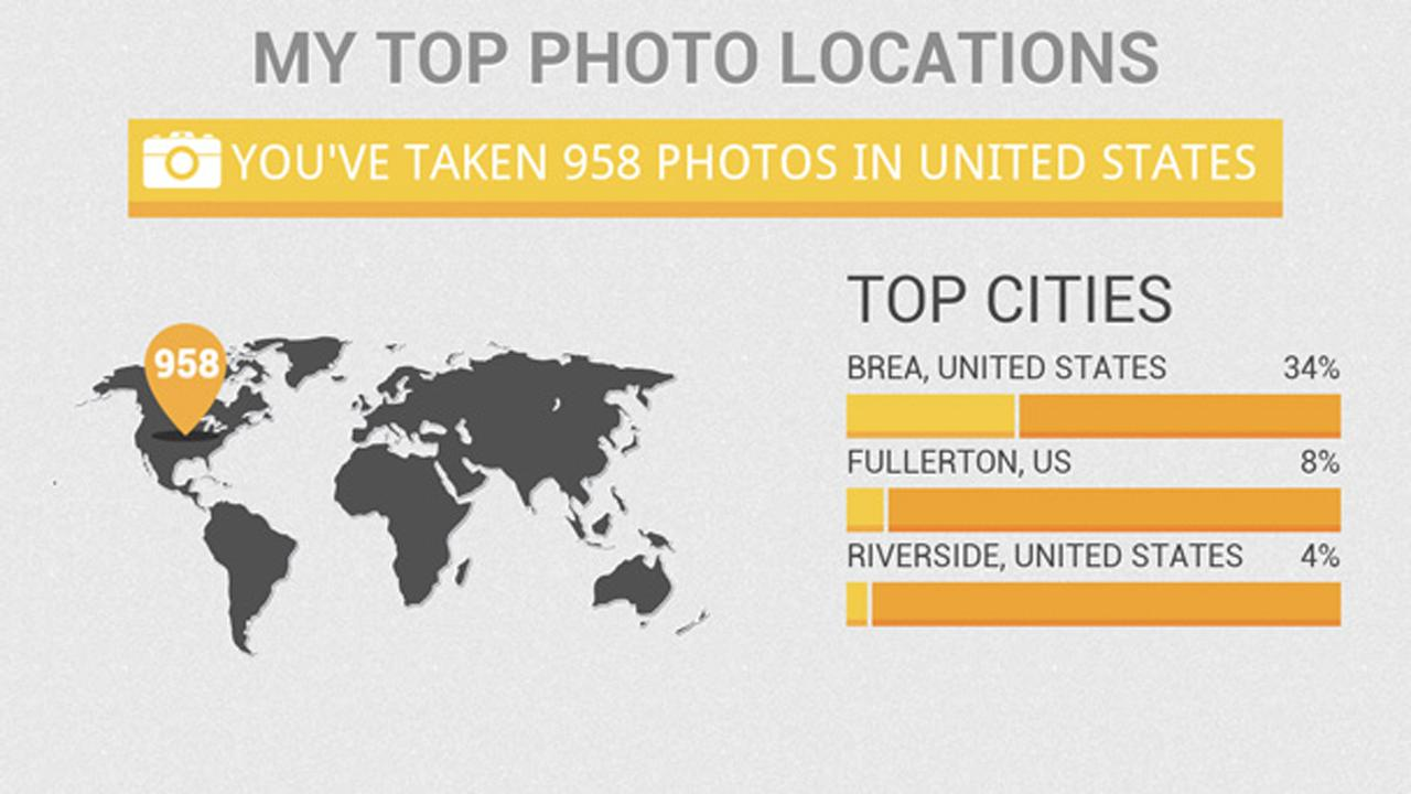 Photo Infographic Gen Lite- screenshot